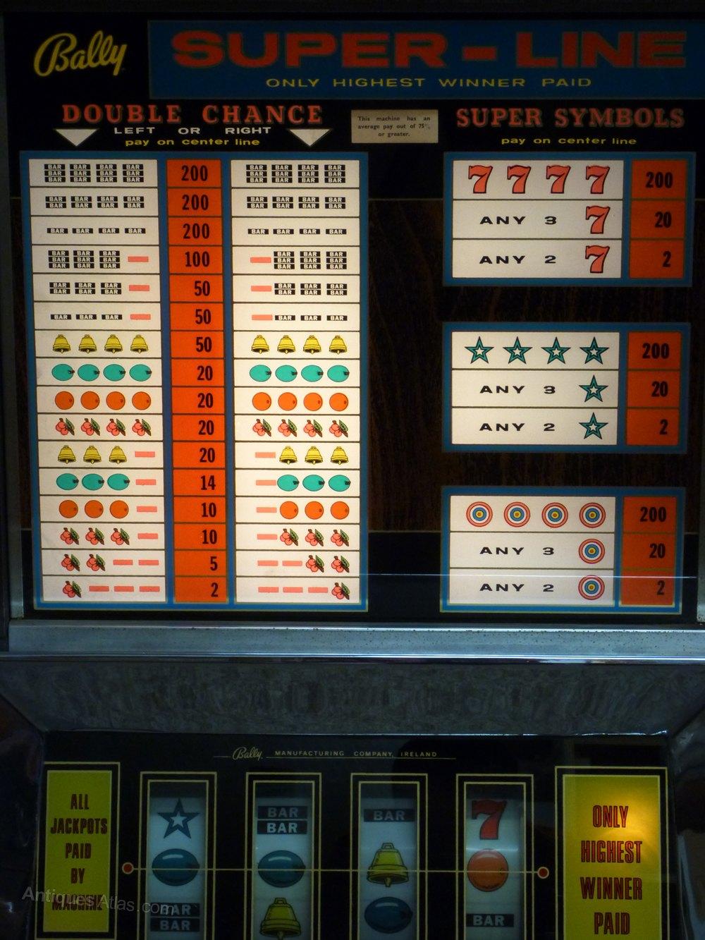 Free Ballys Slots